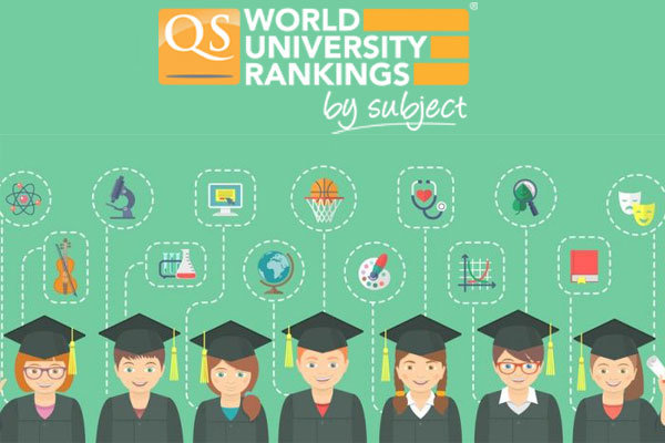 2035203 - برترین دانشگاههای جهان بر حسب رشته معرفی شدند/ جایگاه یک ایرانی