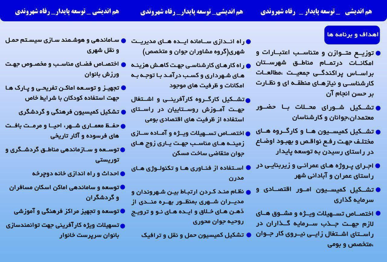برنامه های مجید پورشعبان - مجید پورشعبان