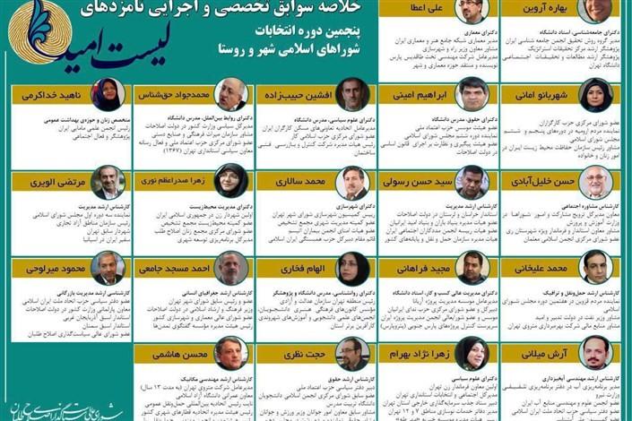 تمام اعضای لیست امید به شورای شهر تهران راه یافتند   باز ماندن تمامی اعضای لیست اصولگرایان از ورود به شورا