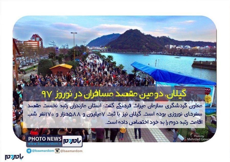 گیلان، دومین مقصد مسافران در نوروز ۹۷