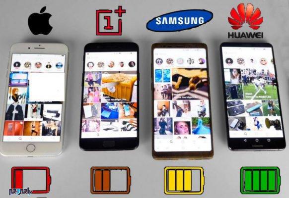 whose phones charge the fastest 1024x703 725x498 582x400 - کدام برندهای موبایل سرعت شارژ بالاتری دارند؟