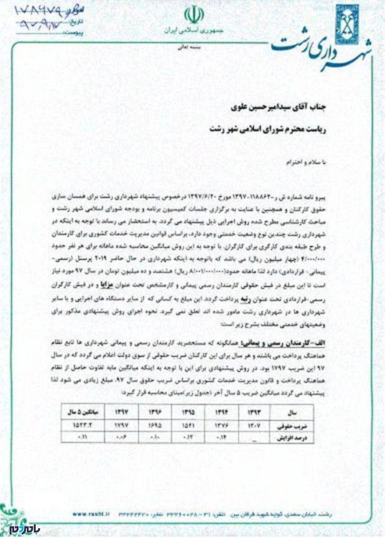 photo 2018 12 31 09 18 30 - نامه علی بهارمست به رئیس شورا در خصوص لایحه همسان سازی حقوق کارکنان شهرداری رشت