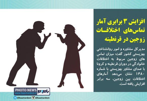افزایش ۳ برابری آمار تماسهای اختلافات زوجین در قرنطینه 582x400 - افزایش ۳ برابری آمار تماسهای اختلافات زوجین در قرنطینه