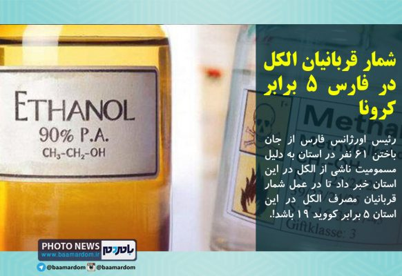 شمار قربانیان الکل در فارس ۵ برابر کرونا 582x400 - شمار قربانیان الکل در فارس ۵ برابر کرونا