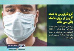 کروناویروس به مدت ۷ روز بر روی ماسک باقی می ماند