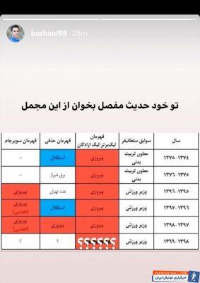 500839 307 283x400 - حمله شدید آرش برهانی به وزیر ورزش به خاطر پرسپولیس + سند