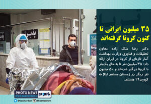 ۳۵ میلیون ایرانی تا کنون کرونا گرفته اند