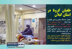 طغیان کرونا در استان گیلان/ بستری بیش از هزار و ۳۰۰ بیمار کرونایی در بیمارستان ها