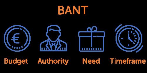 bant - چگونه از تکنیک BANT برای تعیین صلاحیت چشم اندازها استفاده کنید؟